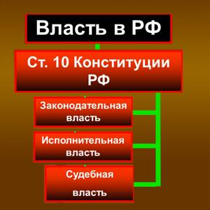 Органы власти Лениногорска
