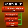 Органы власти в Лениногорске